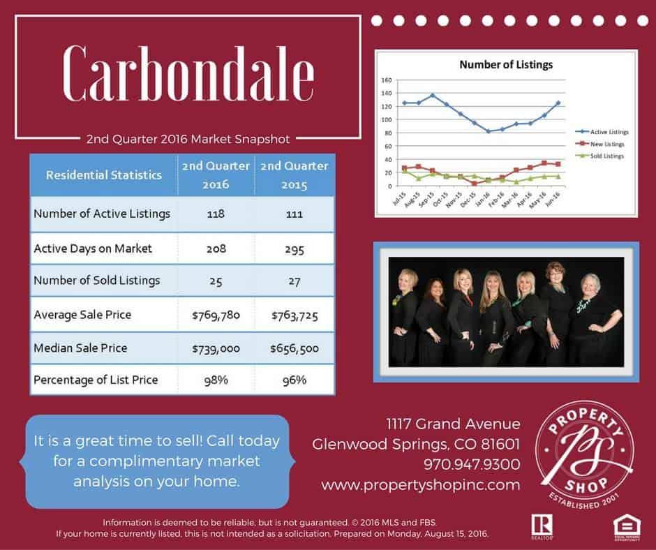 carbondale-q22016