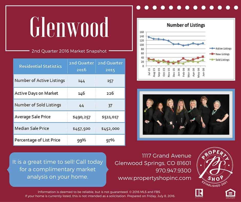 glenwoodsprings-q22016