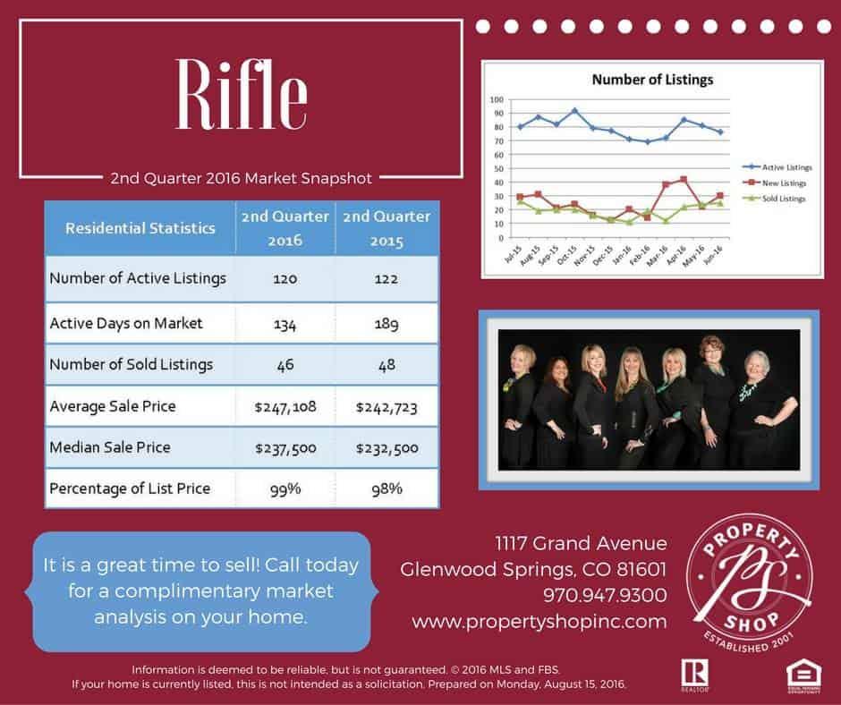 rifle-q22016